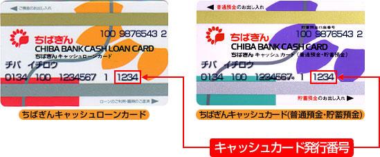 千葉 銀行 金融 機関 コード